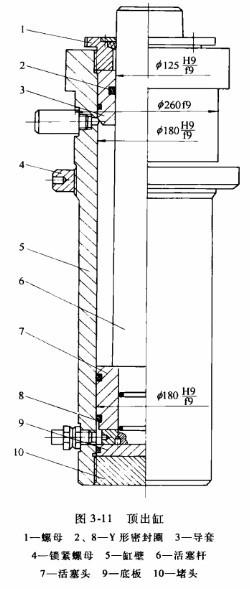 图3-11所示为y32-315液压机的顶出缸.图片