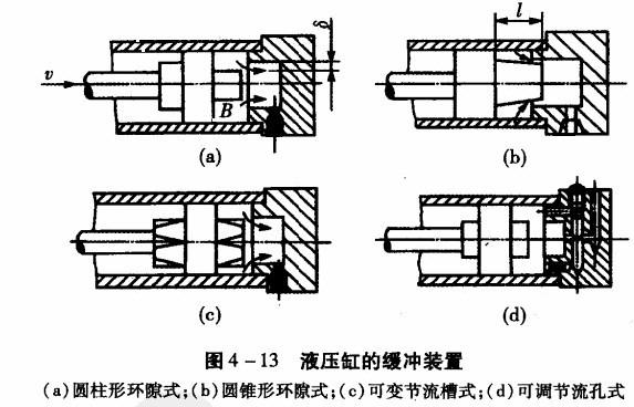 >>液压机液压缸选用  液压机液压缸的典型结构如图4