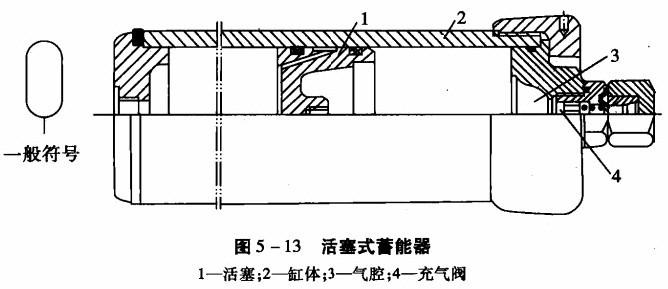 液压机蓄能器的基本结构与工作原理