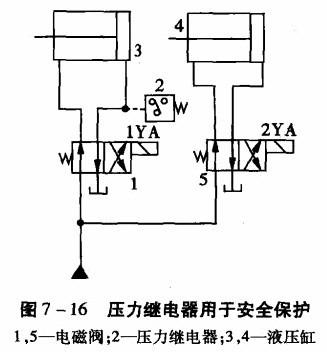 四柱油压机压力阀拆装