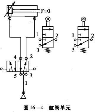 四柱油压机缸阀单元