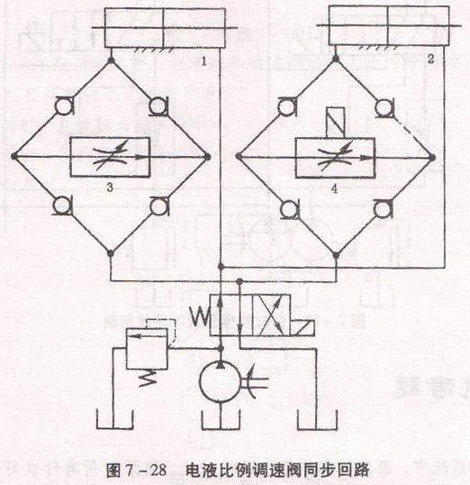 四柱油压机并联液压缸的同步回路图片