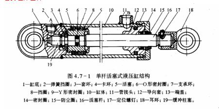 伺服压力机液压缸及结构图片