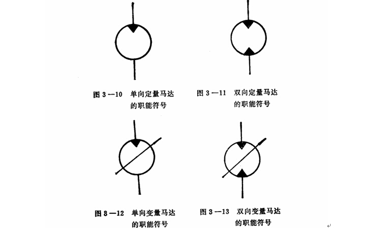 伺服压力机液压马达的职能符号